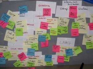 VFS Digital Design Agile Project Management Vancouverfilschool